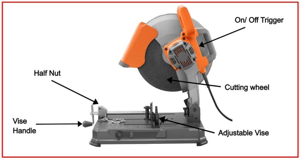 Abrasive saw Cutting Tools Machine