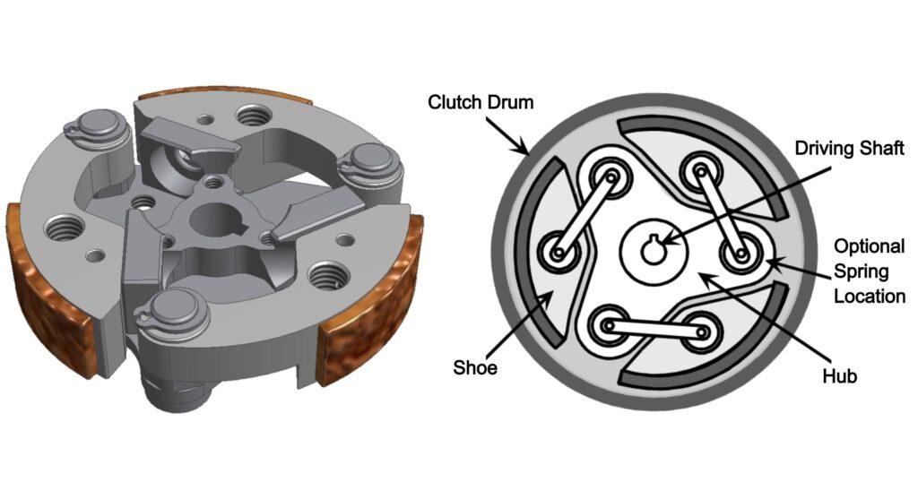 Centrifugal Cutch