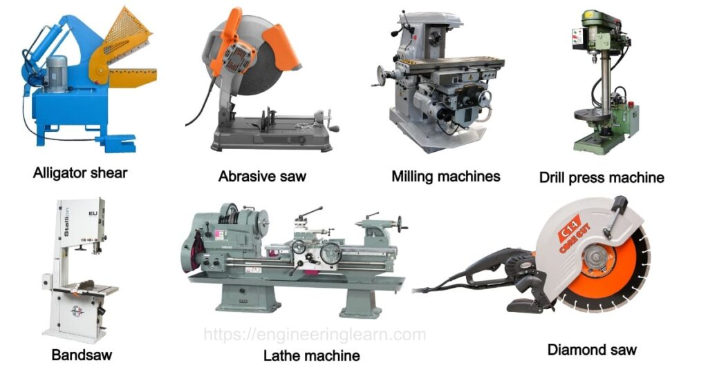 Types of Cutting Tools Machine