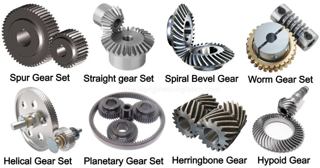 Types of Reduction Gear