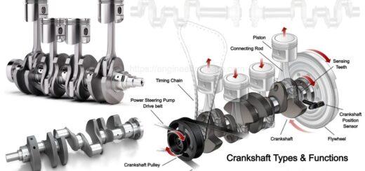 Crankshaft Types & Functions