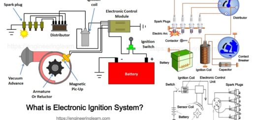 What is Electronic Ignition System?