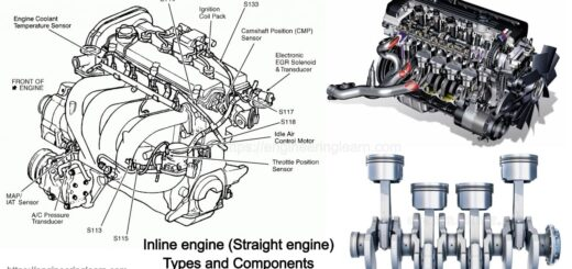 Inline engine (straight engine) types and components