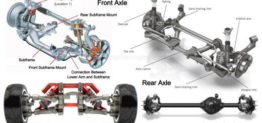 Types of Axles