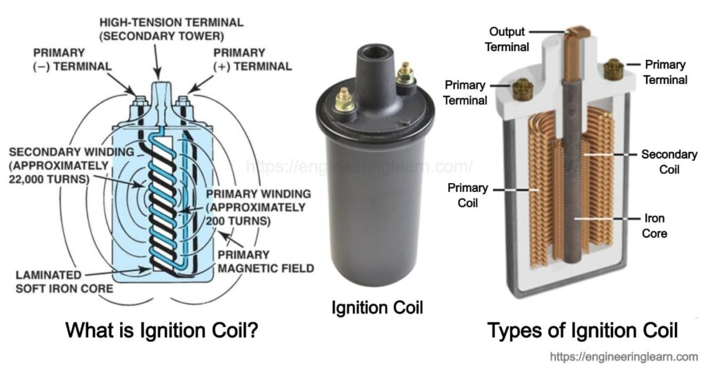 Ignition Coil types and problems symptoms