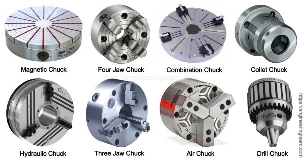 Types of Lathe Chuck