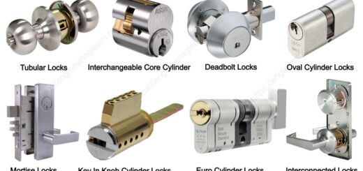 Types of Locksets