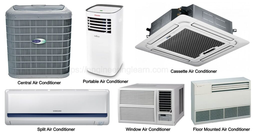 Types of Air Conditioning System: Advantages and Disadvantages