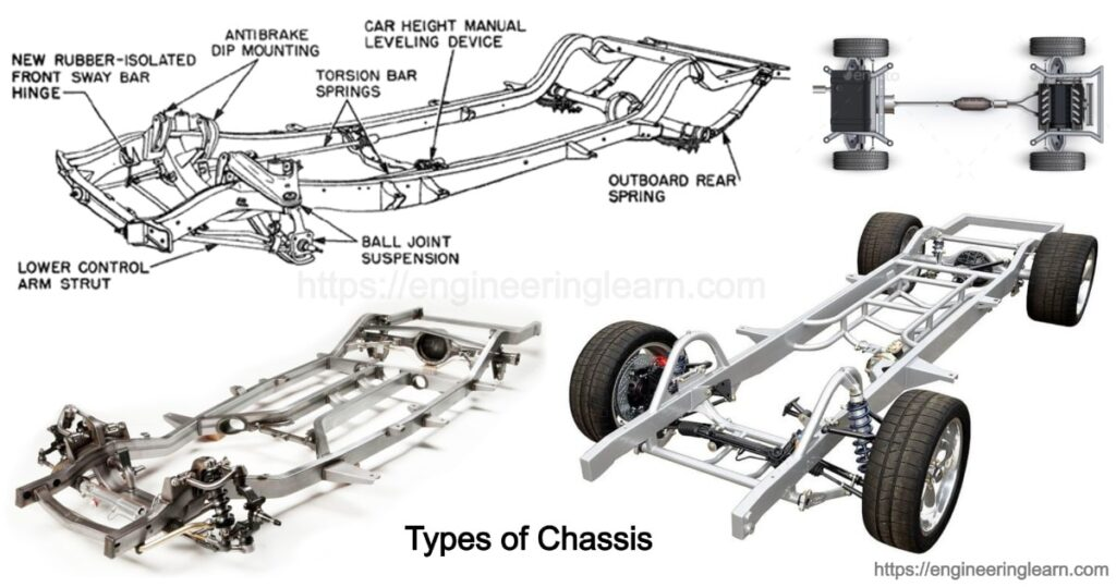 Types of Chassis: Components, Function, Design & Construction