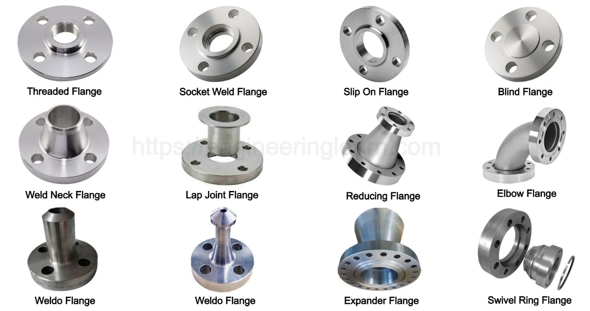 Types of Flanges: Design, Functions & Flange Face [with Pictures] -  Engineering Learn