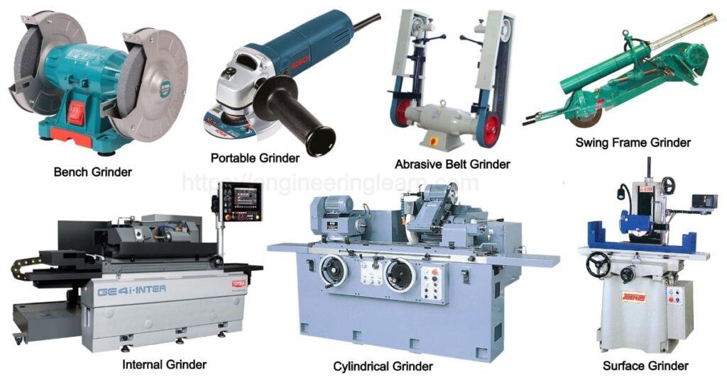 Types of Grinding Machine: Parts, Working Principle & Grinding Wheel