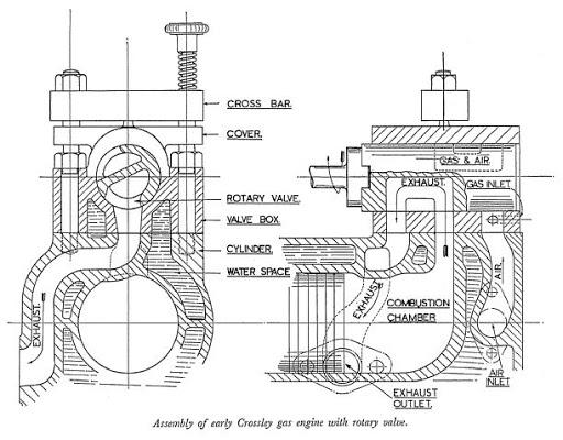 Rotary Valve Engine Diagram
