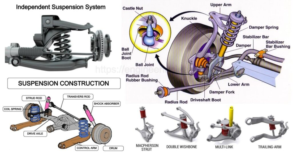 Suspension System Types & Components