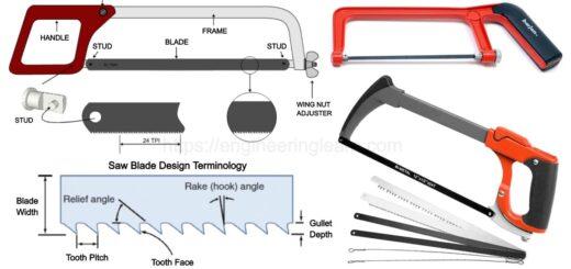 Types of Hacksaw Blade & Hacksaw Frame