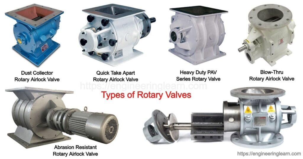 Types of Rotary Valve: Application, Components, Limitations (Rotary Airlock Valve)