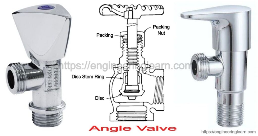 Angle Valve: Definition, Applications, Features, Working, Material, Method & Replacement