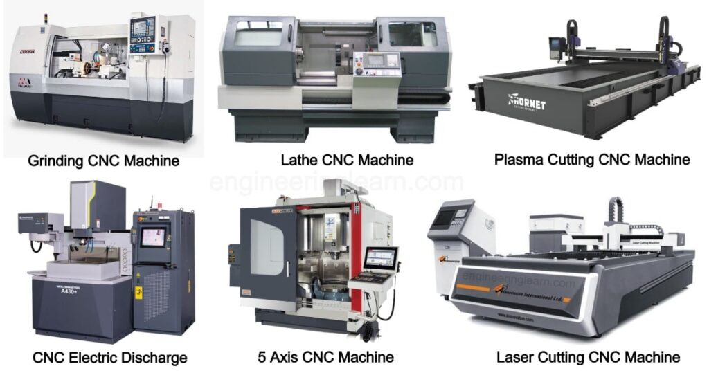 Types of CNC Machine: Definition, Operation, Working, Materials & Support Software