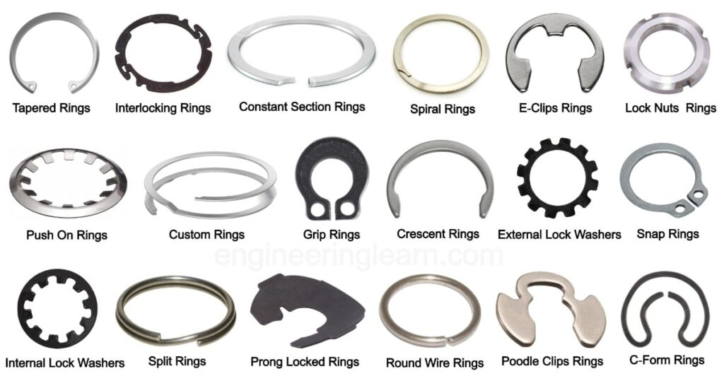 Types of Retaining Rings: Definition, Uses, Advantages & Disadvantages