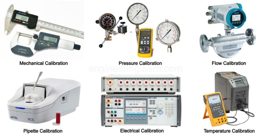 Types of Calibration: Definition, Purpose, Instrument & Examples