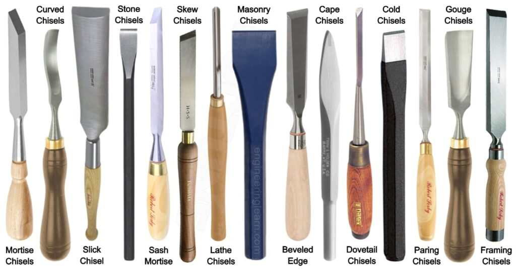 Types of Chisels: Definition, Uses, Material & How to Sharpen Chisel [with Pictures]