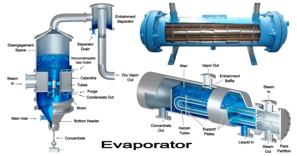 Types of Evaporator and Their Applications [with Pictures]
