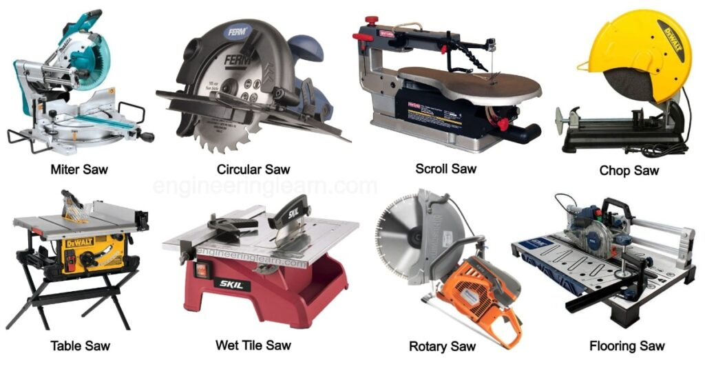 Types of Power Saws and Their Uses [with Pictures]