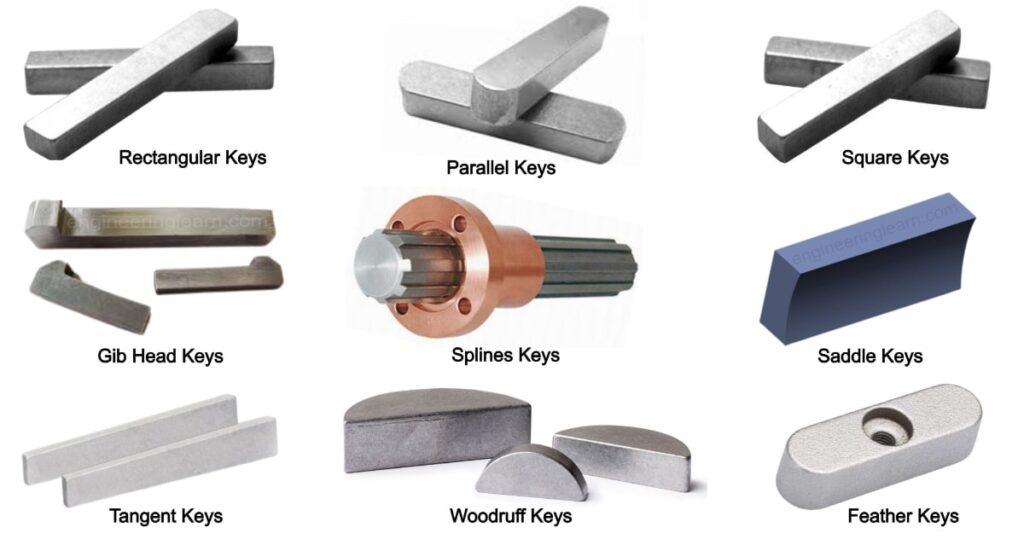 Types of Shaft Keys: Definition, Use, Function, Advantages & Disadvantages