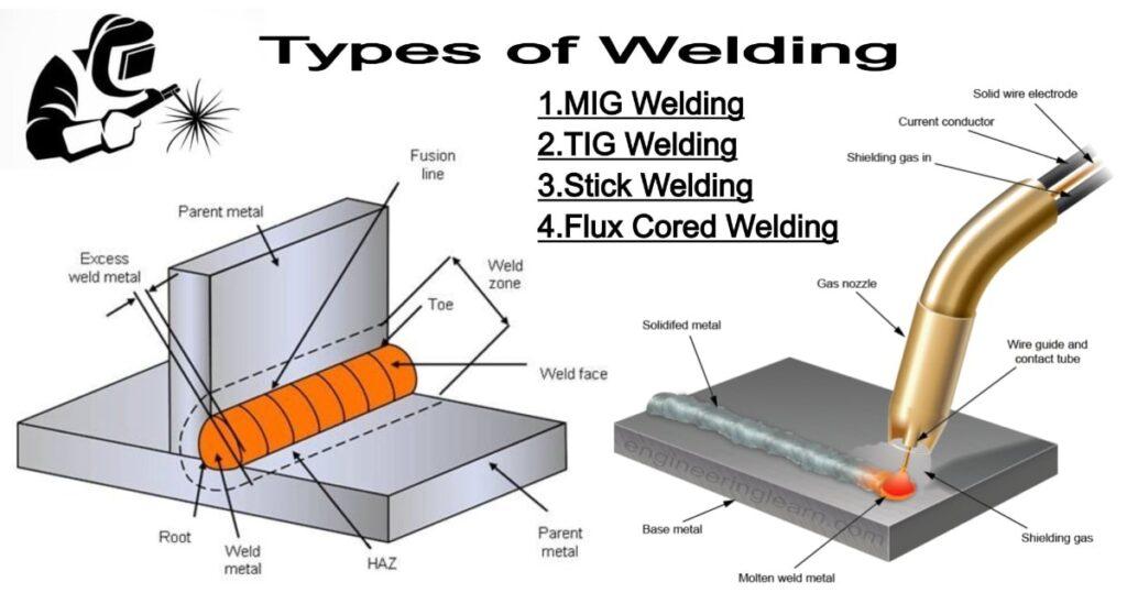 Types of Welding: MIG Welding, TIG Welding, Stick Welding & Flux Cored Welding