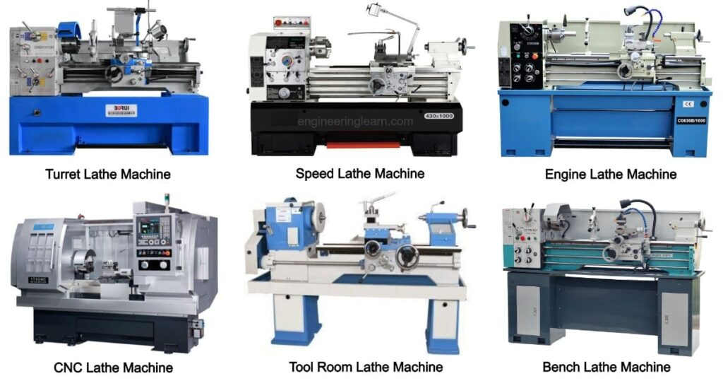 What is Lathe Machine? Types of Lathe Machine & Their Uses [Complete Guide]