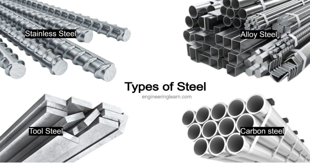 Types of Steel and Their Uses